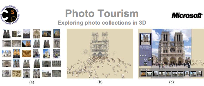 Photo Tourism, Exploring photo collections in 3D, University of Washington, Computer Science and Engineering, UWCSE, GRAIL, Microsoft Research, Kevin Chiu, Andy Hou, Noah Snavely, Steve Seitz, Richard Szeliski, Siggraph 2006